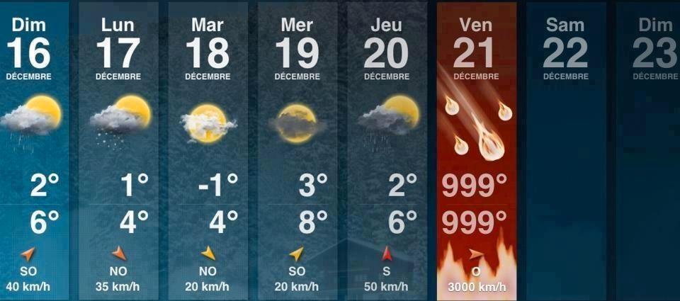 Wetterbericht zum 21.12.2012