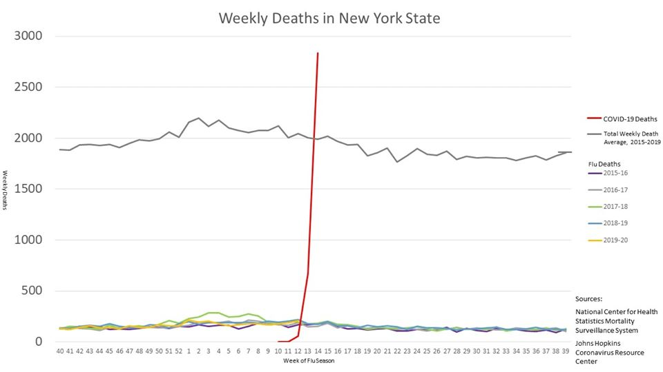 New York State death