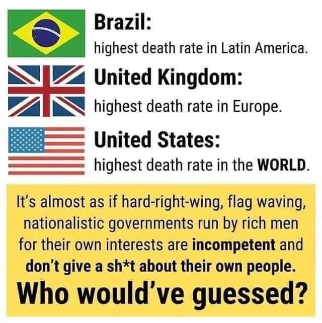 Brasilien, GB und USA