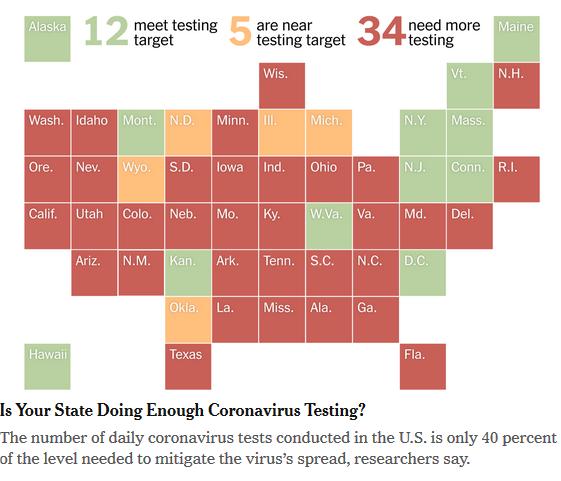 Verfügbarkeit von Corona-Test in den USA