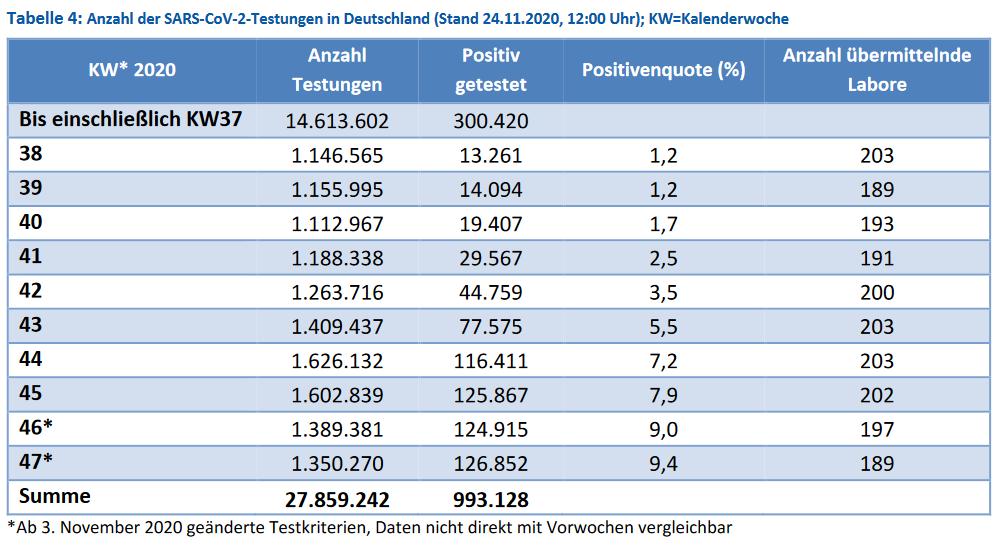 Test -Statistik_KW_47